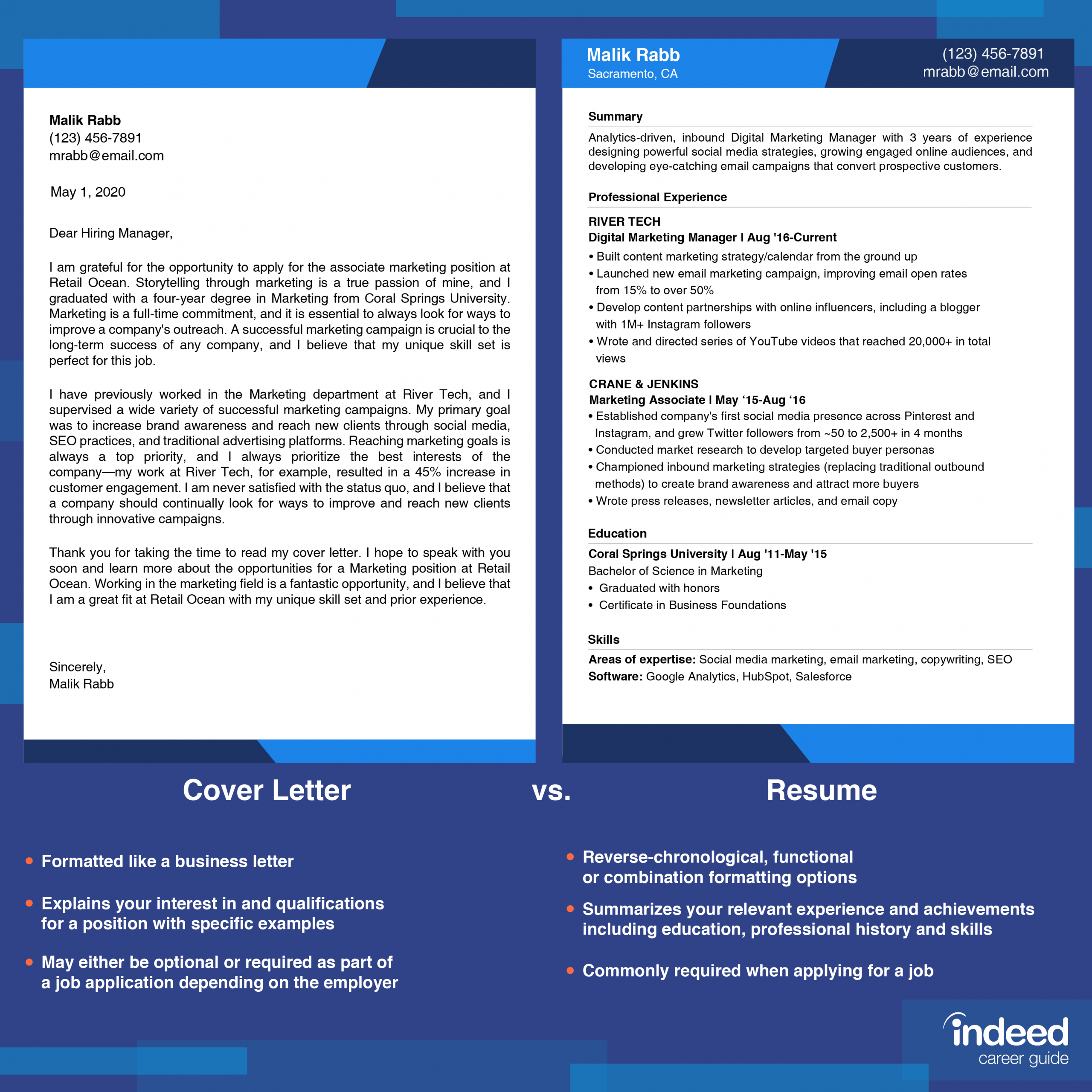 Are Cover Letter And Resume The Same • Invitation Template